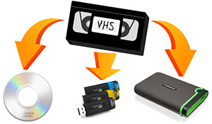 Оцифровка с магнитных носителей 1 минута – 5 Р (Сохраняем на флешку, жесткий диск либо DVD)
